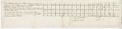Estado de las misiones de la n[uev]a California sacado de los informes de sus misioneros en fin de diciembre de 1809