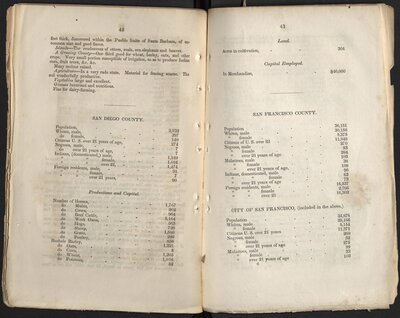 Governor's Message: and Report of the Secretary of State on the Census of 1852 - Pages 40 and 41